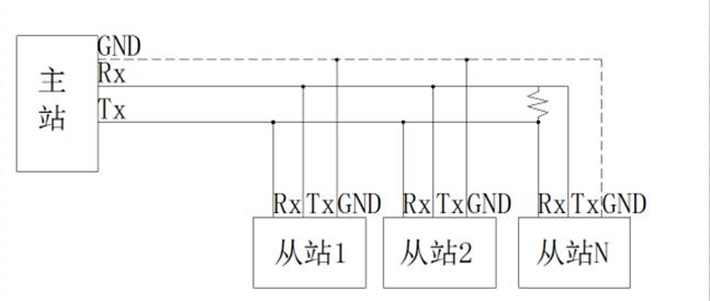 rs-485总线网络接线示意图