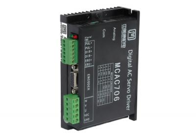 全数字交流伺服驱动器MCAC706
